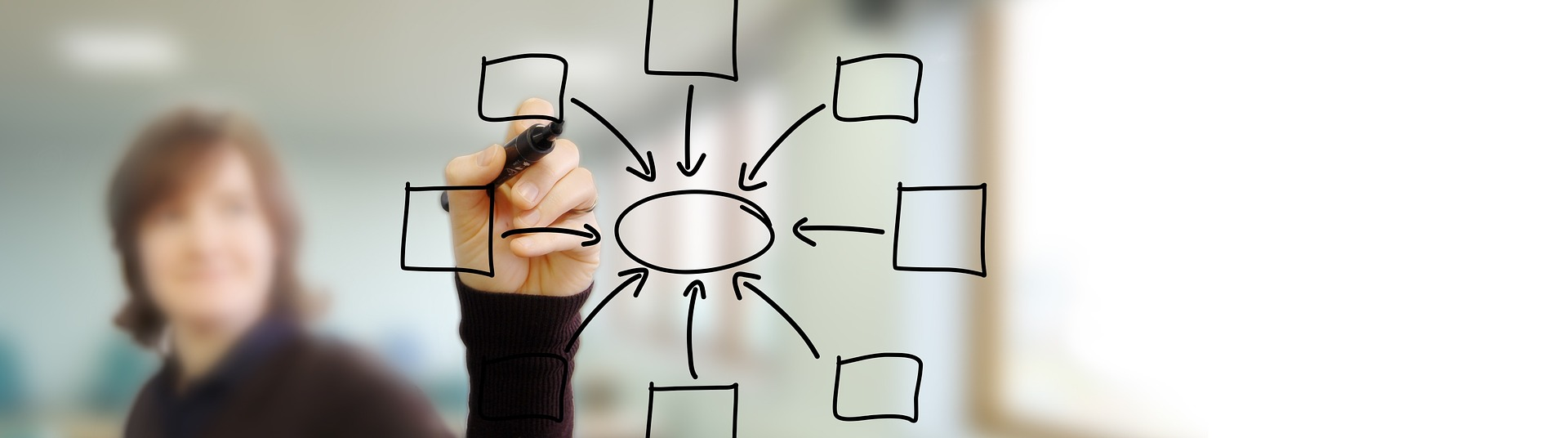 Zielgruppen identifizieren (Aufbauseminar Politisches Online-Marketing)